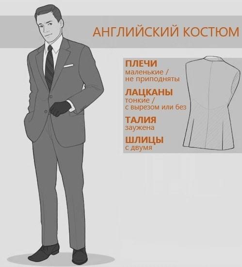 История костюма и моды  mirkostumacom