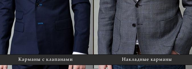 Карманы мужского пиджака