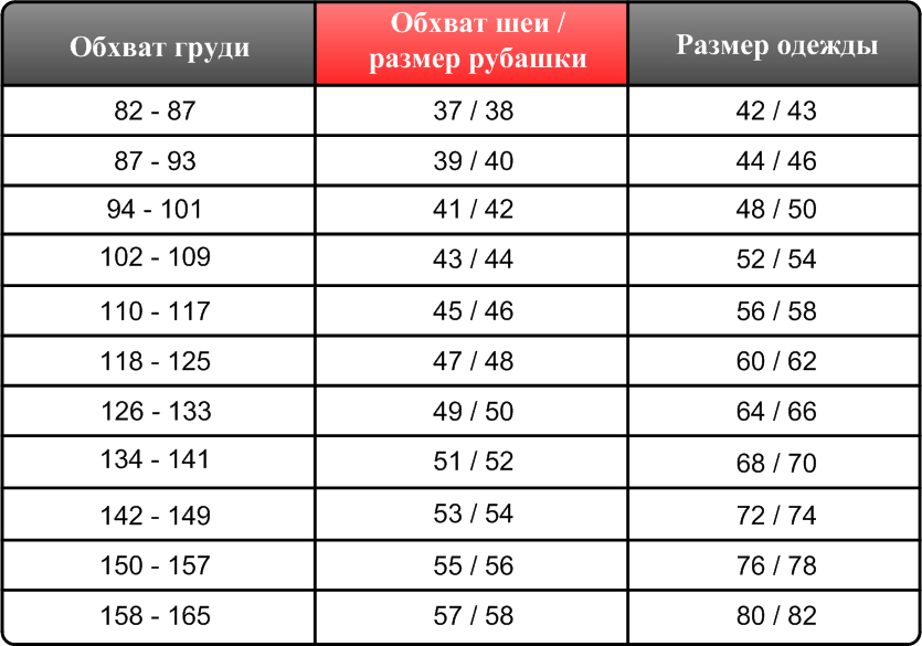 Соответствие параметров и размеров одежды