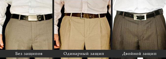 виды мужских ремней для брюк и названия фотки одни