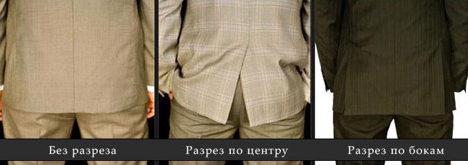 Шлицы мужского пиджака