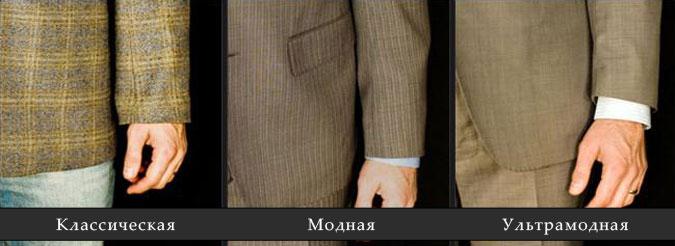 Длина мужского пиджака