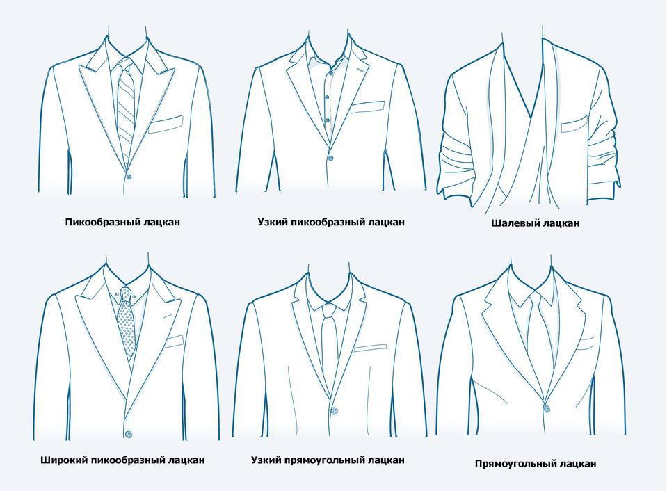 Лацканы мужского пиджака